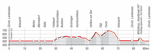 Ironman Zurich Bike Course Profile